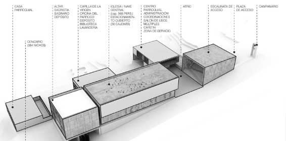 anteproyecto-arquitectura